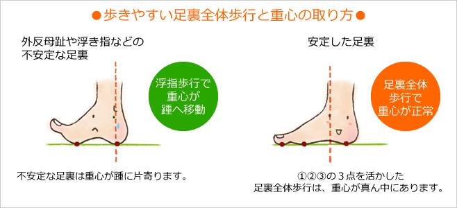 g_top_02