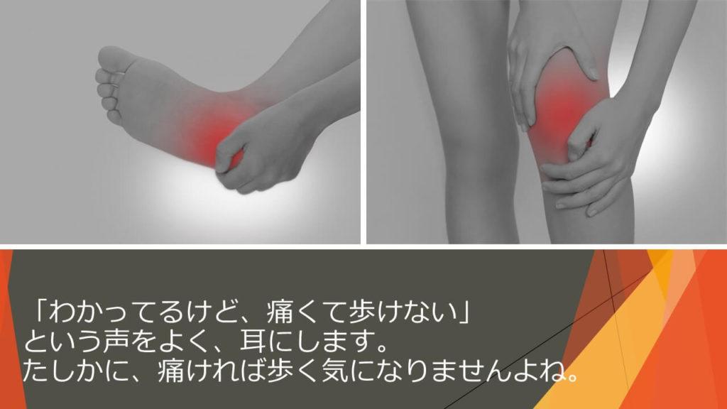 わかっているけど痛くて歩けないという声をよく耳にします。たしかに、痛ければ歩く気になりませんよね。